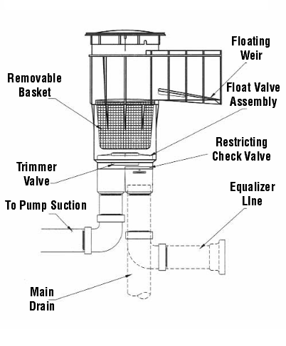 water well pump installation with Install Submersible Water Well Pump on Pumps Motors besides 85263 Packaged Sewage And Sump Pump Systems further Featherlite Weedeater Parts Diagram additionally Install Submersible Water Well Pump further Submersible Sewage Pump Wiring Diagram.